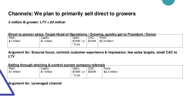 Channels: We plan to primarily sell direct to growers Direct to grower sales: Target Head of Operations / Growing, quickly...
