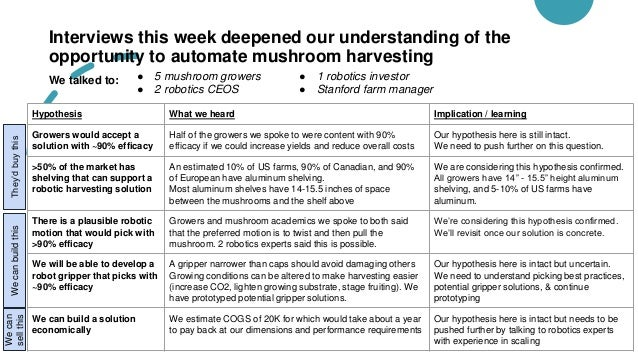 We talked to: Interviews this week deepened our understanding of the opportunity to automate mushroom harvesting ● 5 mushr...