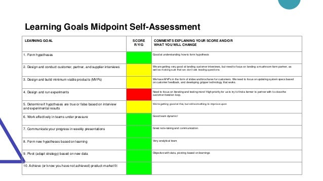 Learning Goals Midpoint Self-Assessment LEARNING GOAL SCORE R/Y/G COMMENTS EXPLAINING YOUR SCORE AND/OR WHAT YOU WILL CHAN...