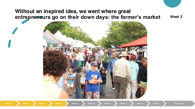 Without an inspired idea, we went where great entrepreneurs go on their down days: the farmer's market Week 3 Week 0 Week ...