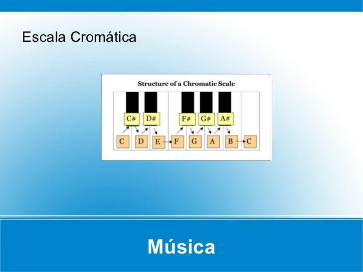 Música <ul>Escala Cromática </ul>