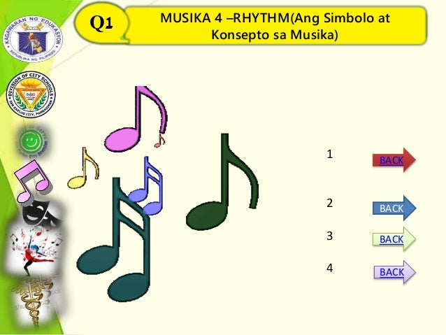 MUSIKA 4 –RHYTHM(Ang Simbolo at Konsepto sa Musika) Q1 1 2 3 4 MUSIKA 4 –RHYTHM(Ang Simbolo at Konsepto sa Musika) Q1 BACK...