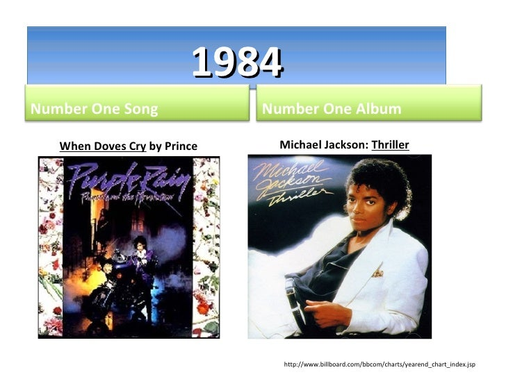 1984 When Doves Cry  by Prince Michael Jackson:  Thriller http://www.billboard.com/bbcom/charts/yearend_chart_index.jsp Nu...