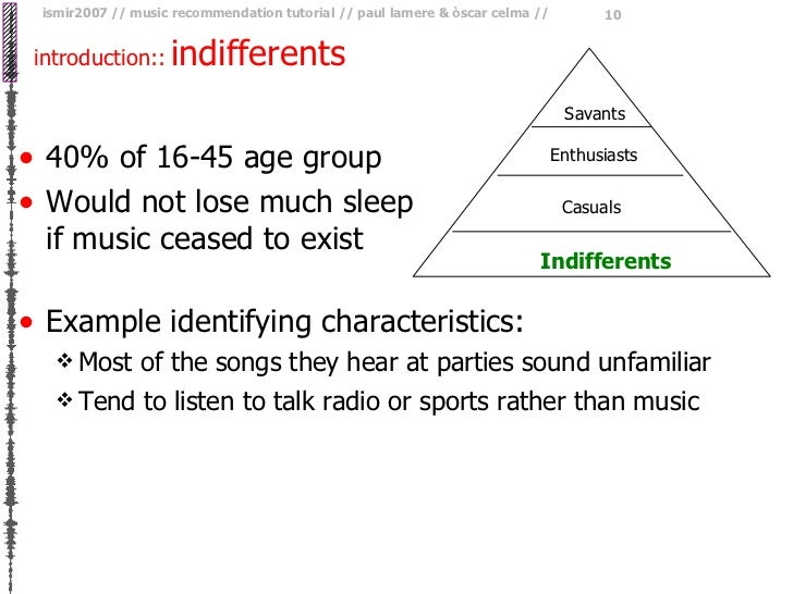 introduction::   indifferents <ul><li>40% of 16-45 age group </li></ul><ul><li>Would not lose much sleep  if music ceased ...