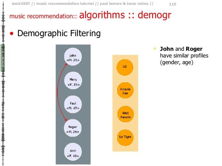 music recommendation::  algorithms :: demogr <ul><li>Demographic Filtering </li></ul><ul><ul><ul><li>John  and  Roger  hav...