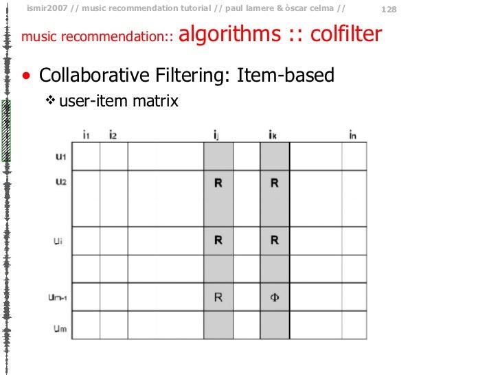 music recommendation::  algorithms :: colfilter <ul><li>Collaborative Filtering: Item-based </li></ul><ul><ul><li>user-ite...