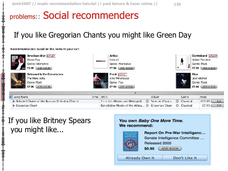 problems::  Social recommenders If you like Gregorian Chants you might like Green Day If you like Britney Spears  you migh...