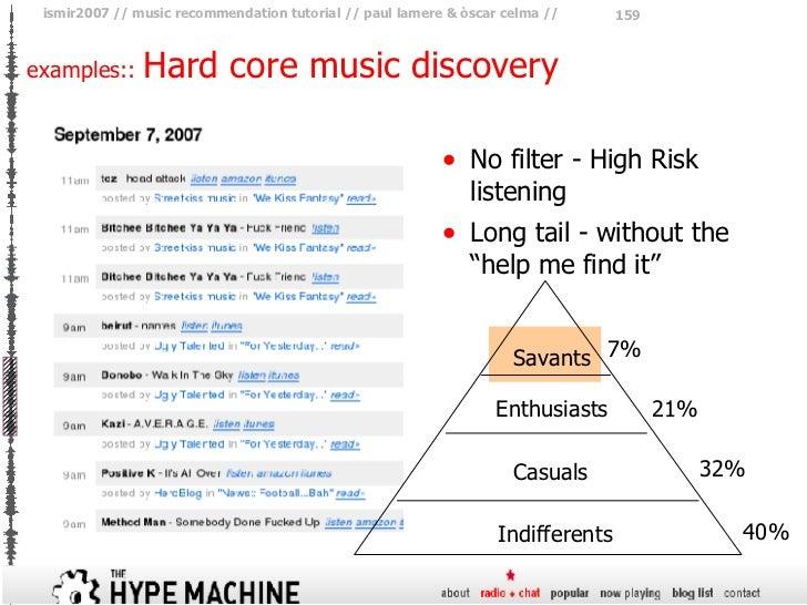 "examples::  Hard core music discovery  <ul><li>No filter - High Risk listening </li></ul><ul><li>Long tail - without the ""..."