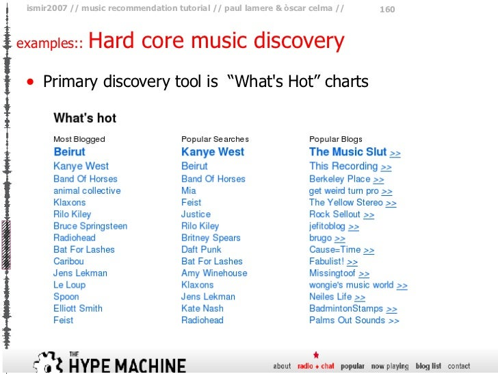 """<ul><li>Primary discovery tool is  """"What's Hot"""" charts </li></ul>examples::  Hard core music discovery"""