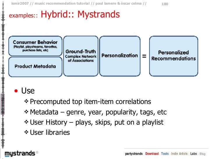 examples::  Hybrid:: Mystrands <ul><li>Use </li></ul><ul><ul><li>Precomputed top item-item correlations </li></ul></ul><ul...