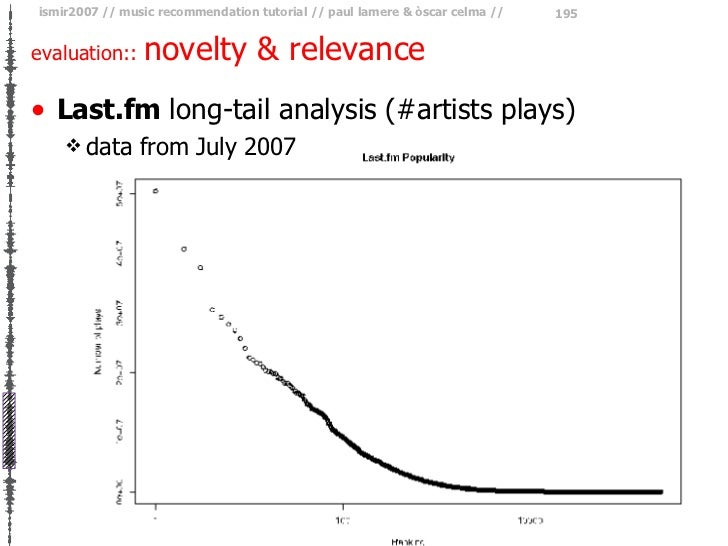evaluation::  novelty & relevance <ul><li>Last.fm  long-tail analysis (#artists plays) </li></ul><ul><ul><li>data from Jul...
