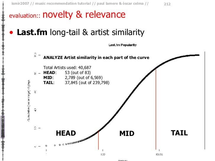 evaluation::  novelty & relevance <ul><li>Last.fm  long-tail & artist similarity </li></ul>ANALYZE Artist similarity in ea...