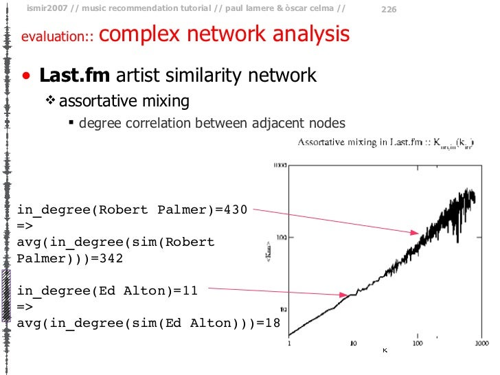 evaluation::  complex network analysis <ul><li>Last.fm  artist similarity network </li></ul><ul><ul><li>assortative mixing...