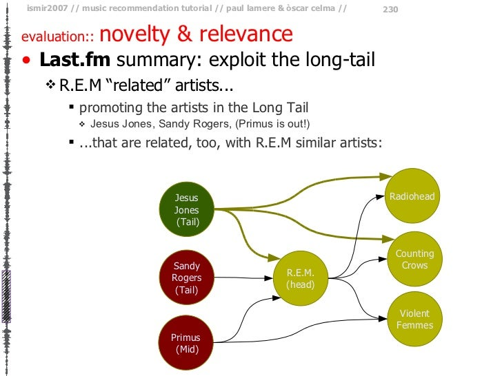 "evaluation::  novelty & relevance <ul><li>Last.fm  summary: exploit the long-tail </li></ul><ul><ul><li>R.E.M ""related"" ar..."