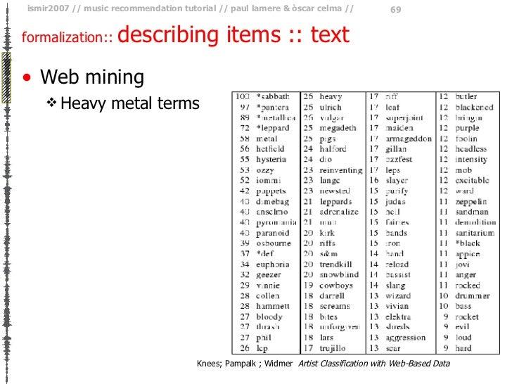 formalization ::  describing items :: text <ul><li>Web mining </li></ul><ul><ul><li>Heavy metal terms </li></ul></ul>Knees...