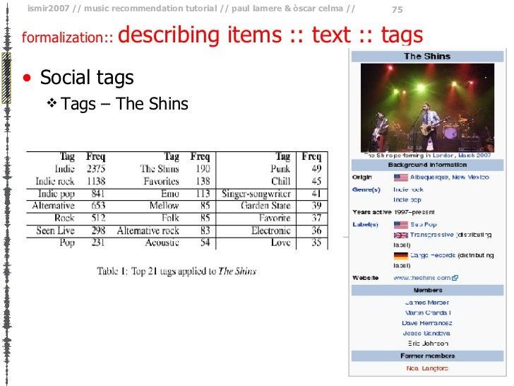 formalization ::  describing items :: text :: tags <ul><li>Social tags </li></ul><ul><ul><li>Tags – The Shins </li></ul></ul>