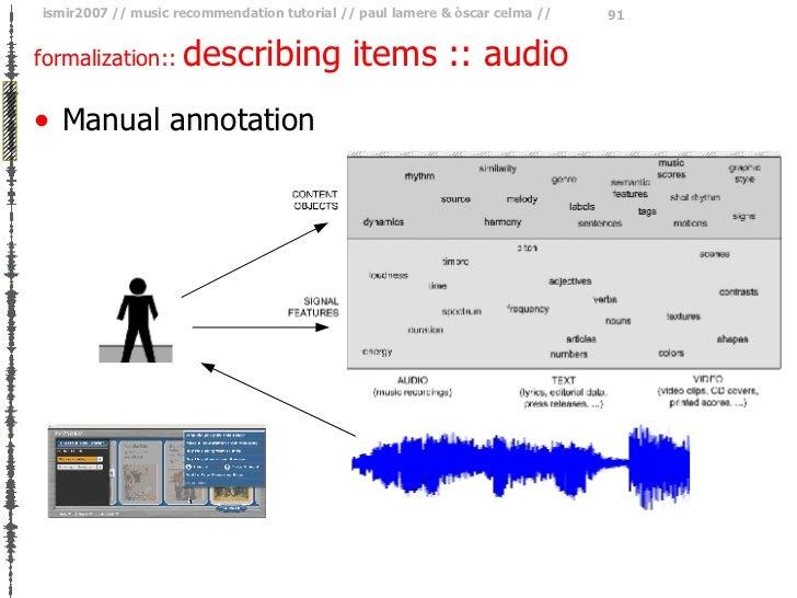 formalization ::  describing items :: audio <ul><li>Manual annotation </li></ul>