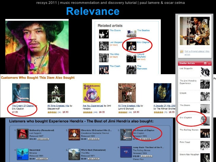 recsys 2011   music recommendation and discovery tutorial   paul lamere & oscar celma                Relevance