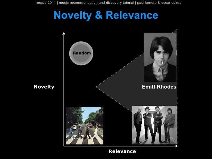 recsys 2011   music recommendation and discovery tutorial   paul lamere & oscar celma          Novelty & Relevance        ...