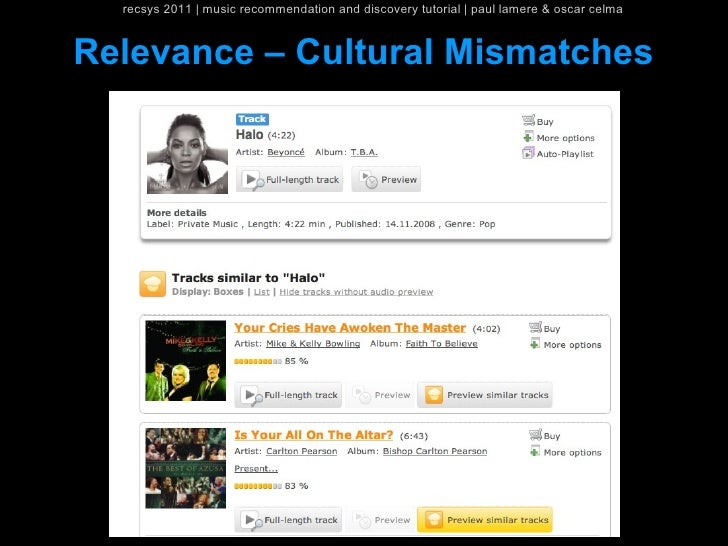 recsys 2011   music recommendation and discovery tutorial   paul lamere & oscar celmaRelevance – Cultural Mismatches