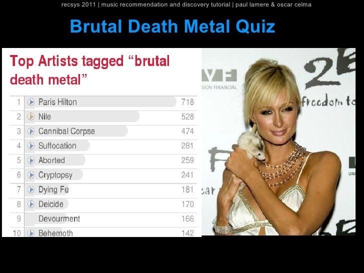 recsys 2011   music recommendation and discovery tutorial   paul lamere & oscar celma  Brutal Death Metal Quiz