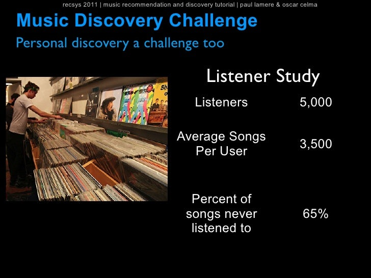 recsys 2011   music recommendation and discovery tutorial   paul lamere & oscar celmaMusic Discovery ChallengePersonal dis...