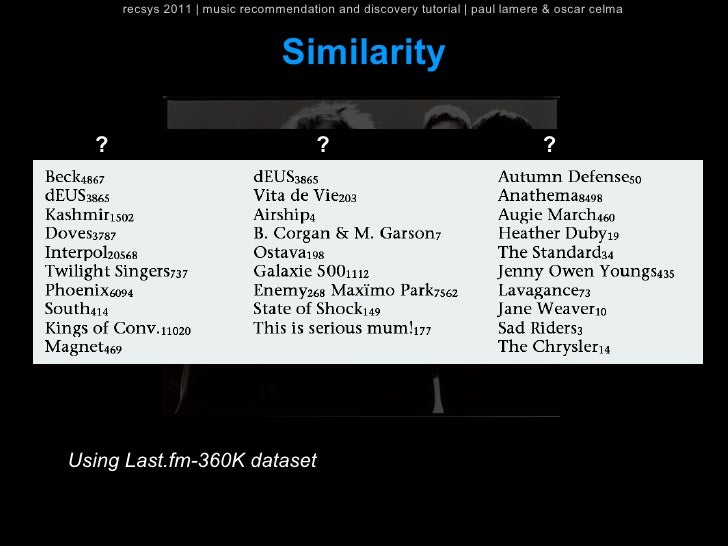 recsys 2011   music recommendation and discovery tutorial   paul lamere & oscar celma                                Simil...