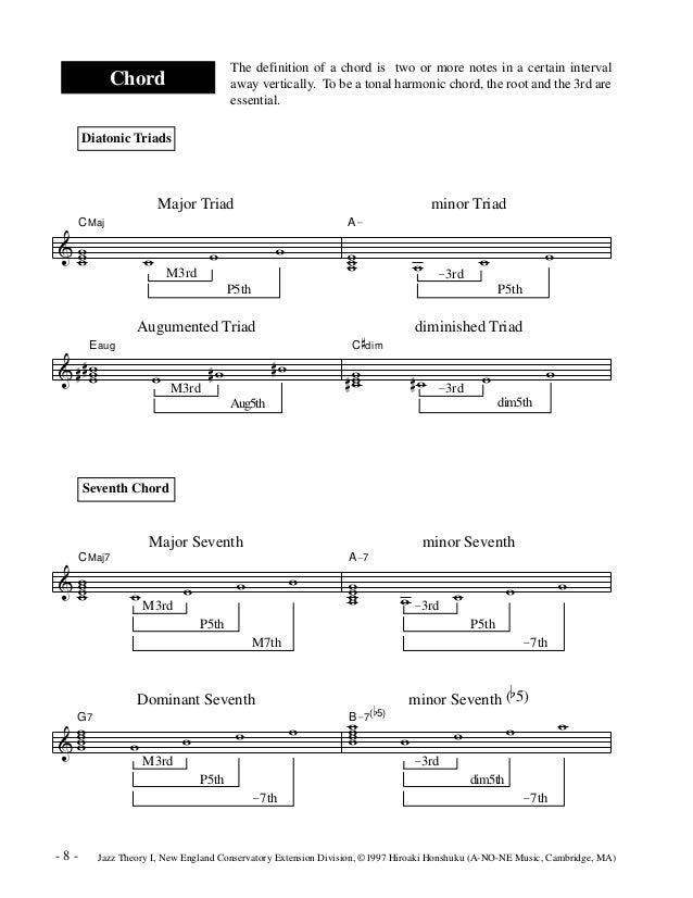 Music Theory Jazz Theory
