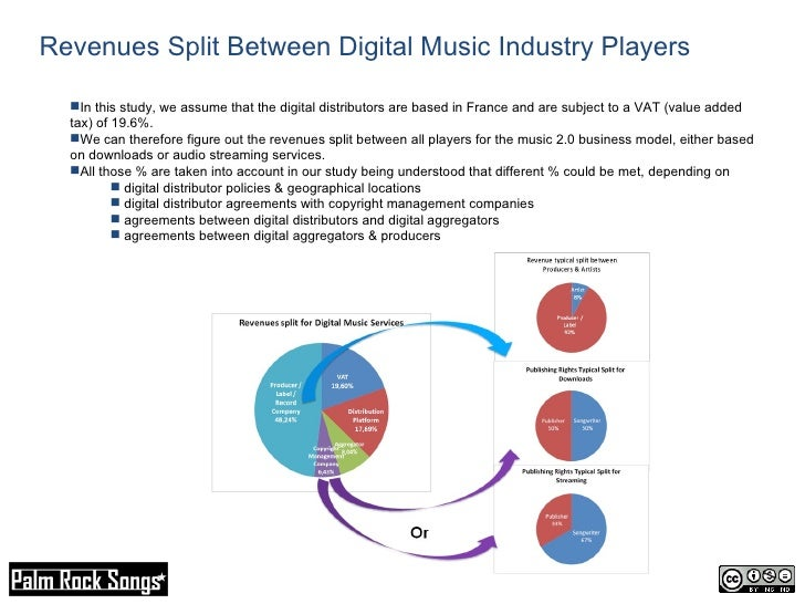 an analysis of the music publishing industry Essays - largest database of quality sample essays and research papers on pestle analysis publishing industry.