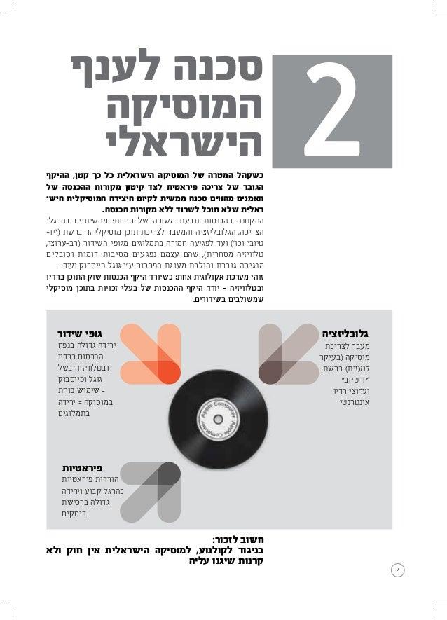 4 לענף סכנה המוסיקה הישראלי 2 :לזכור חשוב ולא חוק אין הישראלית למוסיקה ,לקולנוע בניגוד עליה ש...
