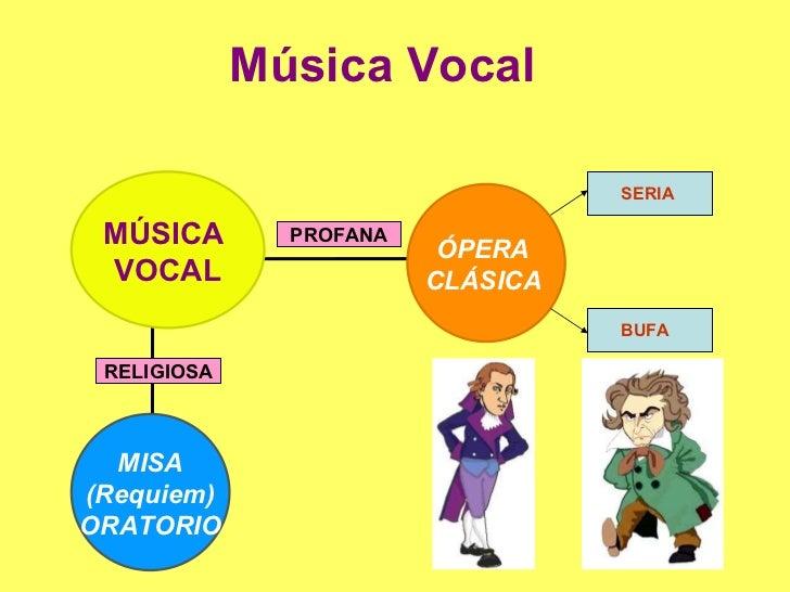 Música Vocal RELIGIOSA SERIA BUFA MISA (Requiem) ORATORIO ÓPERA  CLÁSICA   MÚSICA  VOCAL PROFANA