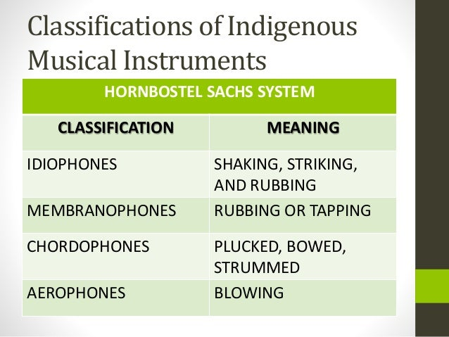 Printables 4 Classification Of Musical Instruments musical of the cordillera classifications indigenous instruments
