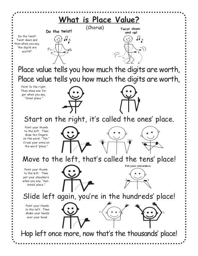 Musical Math Vol. 2 Lyrics & Hand Motions