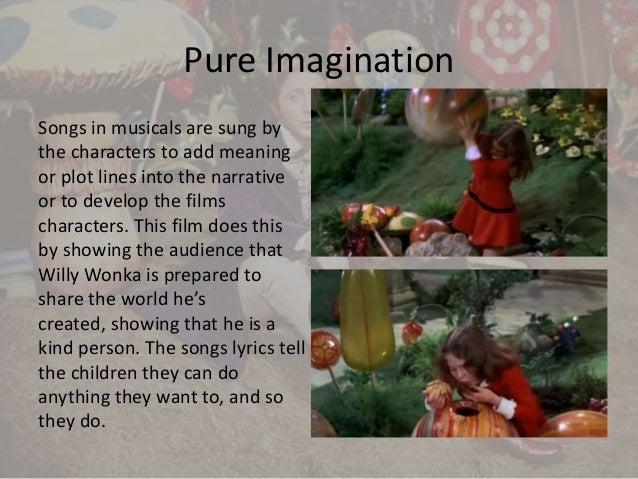 Pure Imagination Lyrics