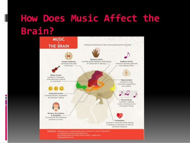 Music damages brain (in islamic perspective)