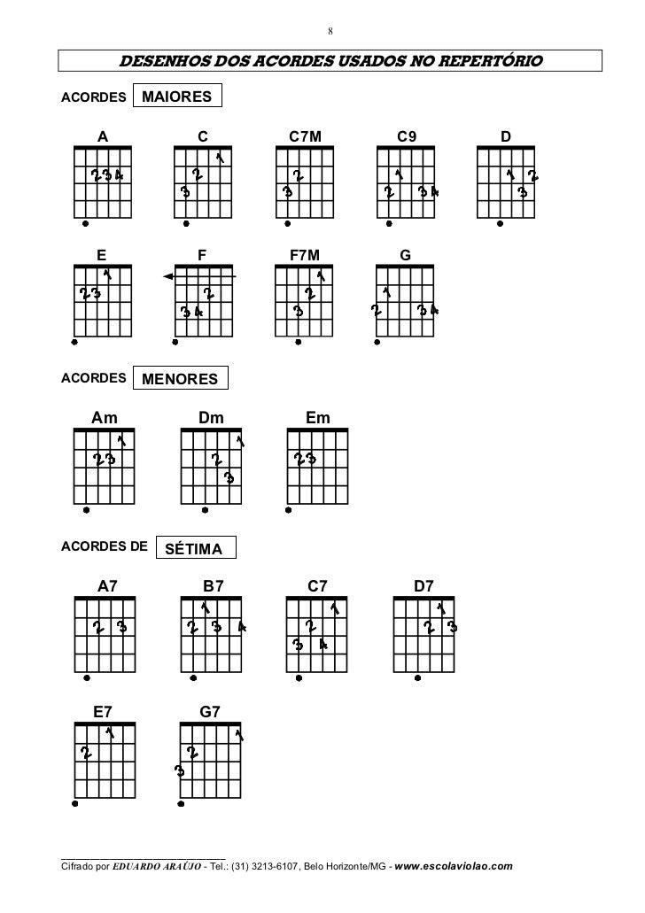 Preferência Musicas cifradas faceis 01 KW52