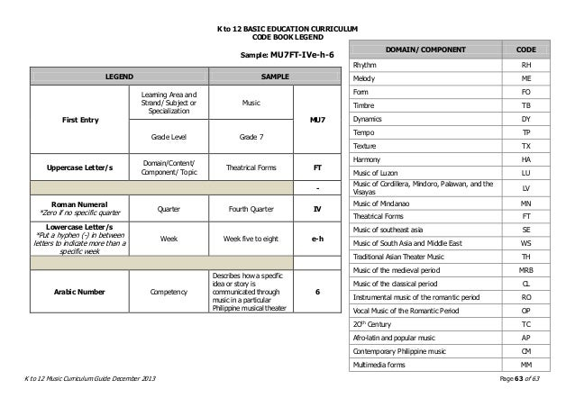 Music K to 12 Curriculum Guide