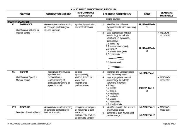 Music Curriculum Guide Grades 1 10 December 2013