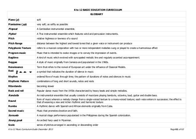 music curriculum guide grades 1 10 december 2013 rh slideshare net Piano Lessons in Spanish Learn Piano