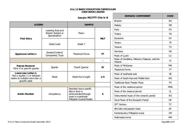 Music curriculum guide grades 1 10