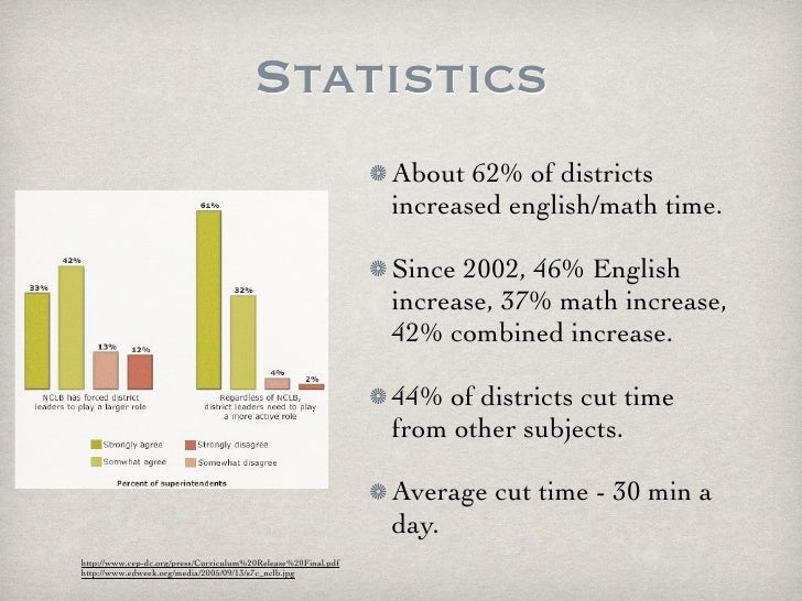 Music education statistics about 62 of districts increased englishmath time since 2002 46 english increase 37 math increase 42 combined increase toneelgroepblik Image collections