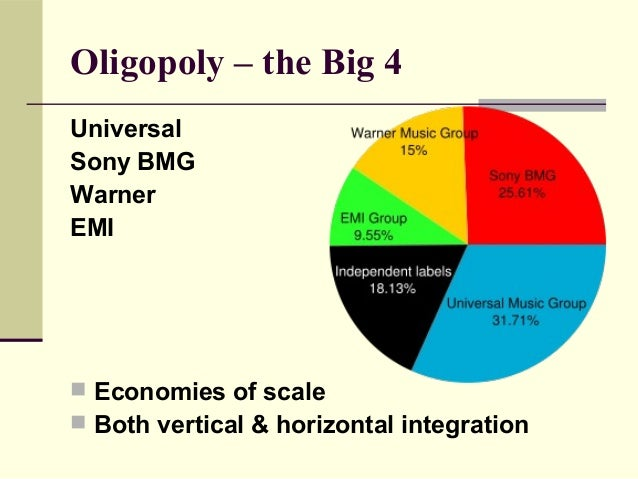 analysis of music industry and emi music What better way to find out about the music industry and analyze its economics, then to do an in-depth study on the best competing firm within the industry universal music group.