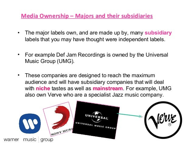 media in the music industry