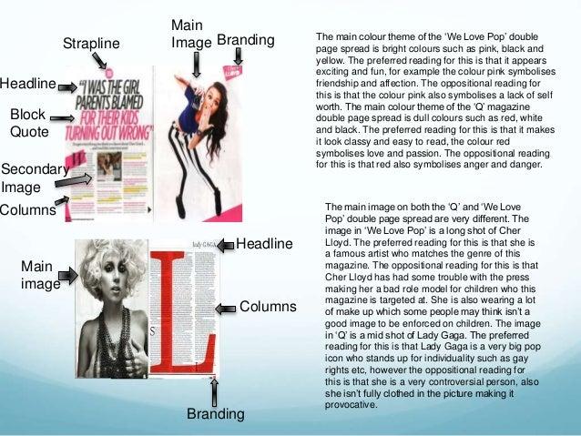 Headline Main image Branding Columns Headline Strapline Main Image Secondary Image Branding Columns Block Quote The main c...