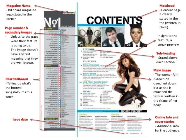 research on femina magazine content 360 magazine - steelcase.