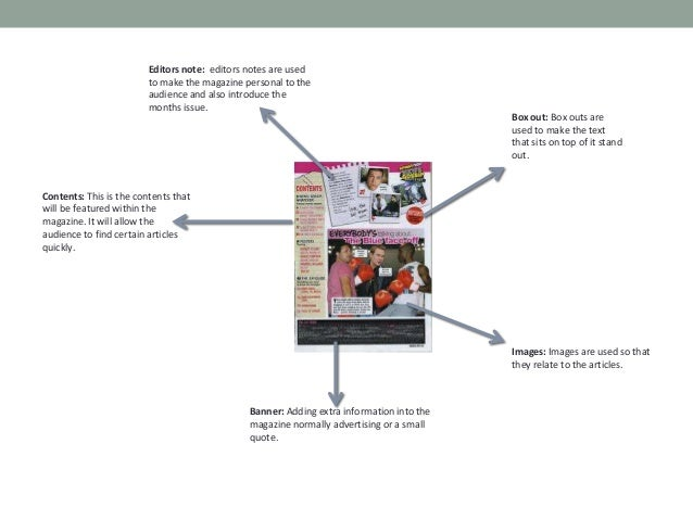 Editors note: editors notes are used                         to make the magazine personal to the                         ...
