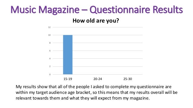 Music Magazine – Questionnaire Results 0 2 4 6 8 10 12 15-19 20-24 25-30 How old are you? My results show that all of the ...