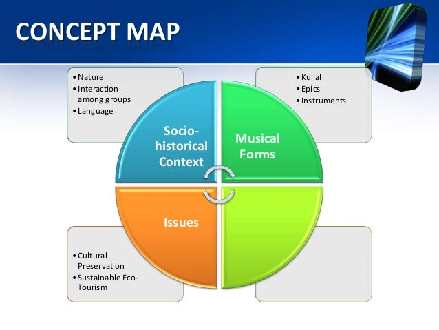 Music of palawan concept map gumiabroncs Images