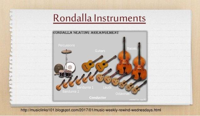 http://musiclinks101.blogspot.com/2017/01/music-weekly-rewind-wednesdays.html RondallaInstruments