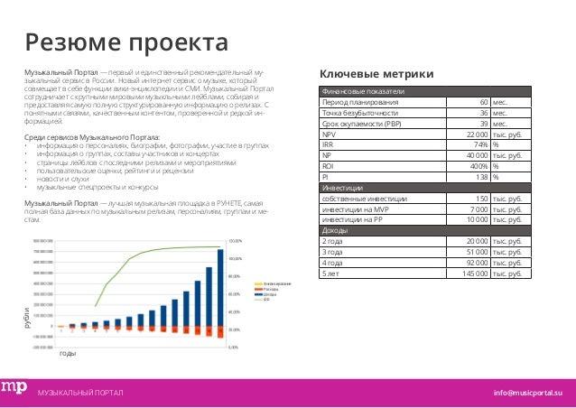 Музыкальный Портал, информация о музыке и музыкантах Slide 2